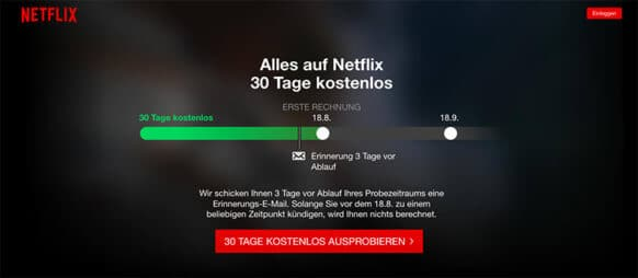Netflix kündigen