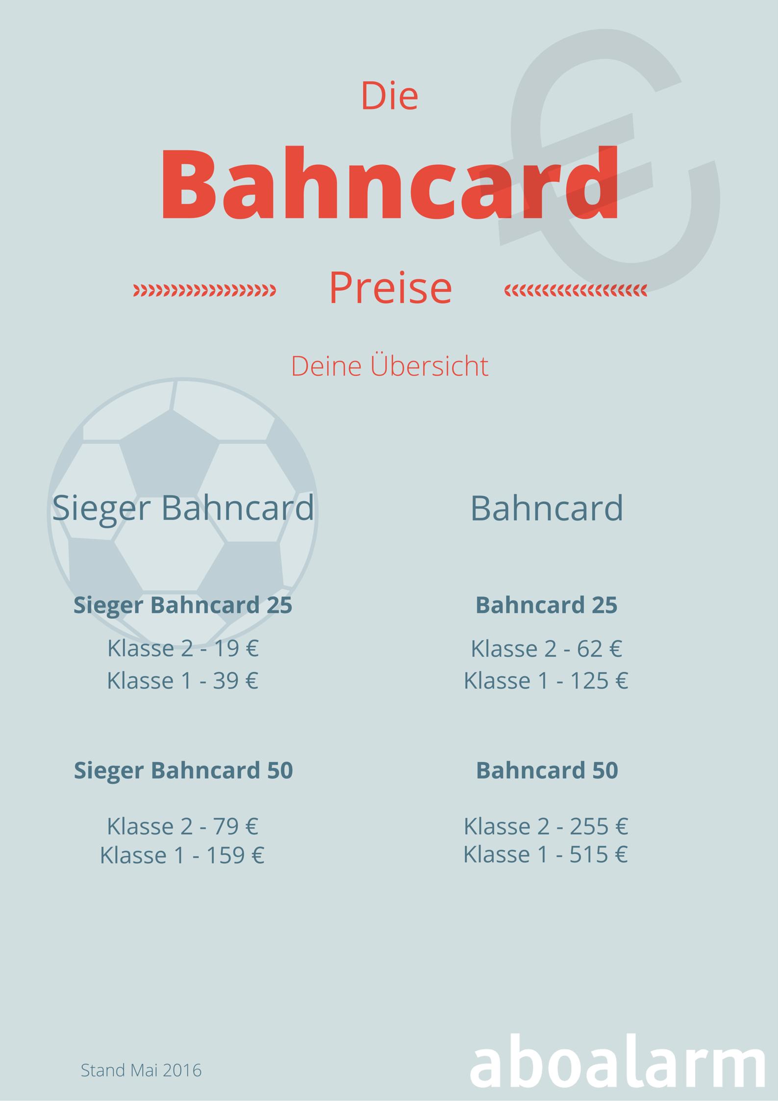 Bayernticket single bahncard 25