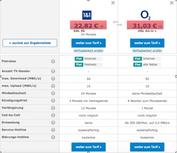 DSL-Vergleich, vergleichen über Check24.de