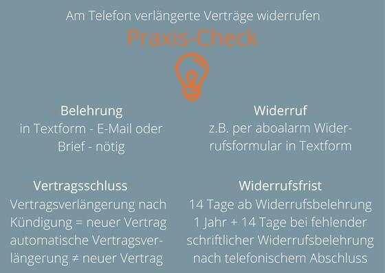 Am Telefon verlängerte Verträge widerrufen