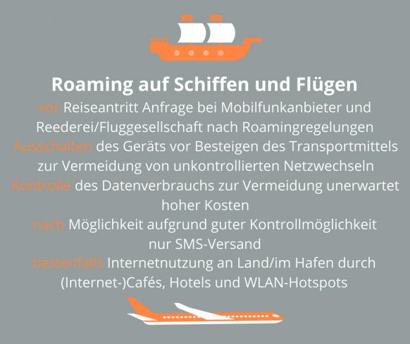Roaming auf Schiffen und Flügen