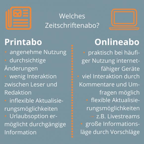 Zeitschriftenabo: online oder print