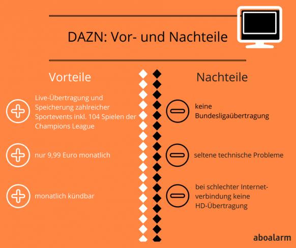 dazn_ vor_ und nachteile