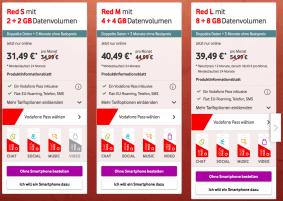 Dezember Aktionen 2017: Vodafone Angebot
