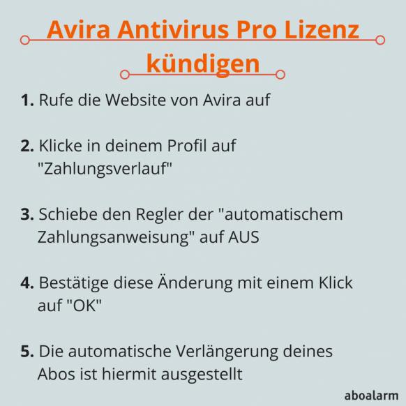 Avira Antivirus Pro Lizenz