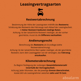 Leasingvertrag kündigen Leasingarten