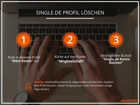 single.de kündigen
