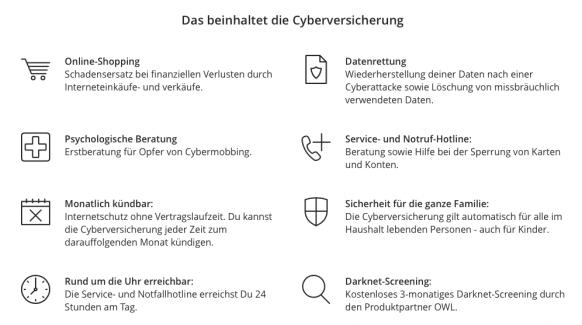 Cyberversicherung