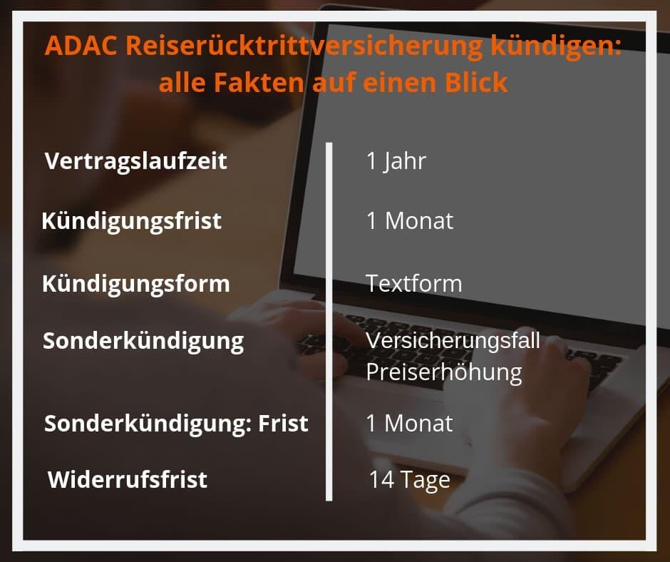 ADAC Reiserücktrittversicherung kündigen