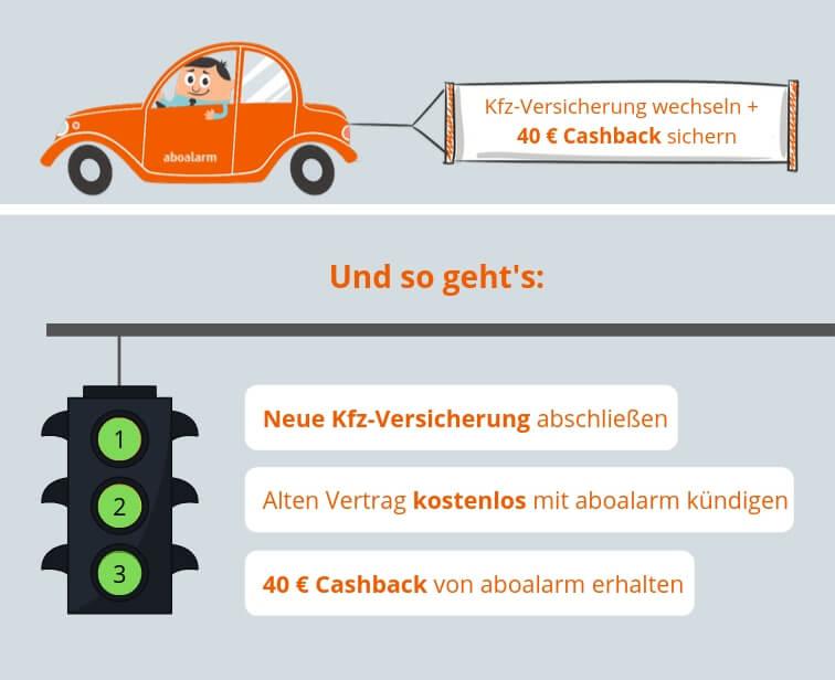 Kfz-Versicherung wechseln + 40 € Cashback sichern-3
