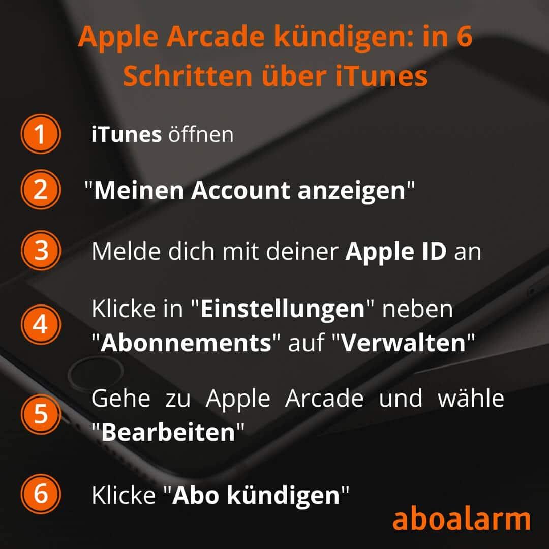 Apple Arcade kündigen